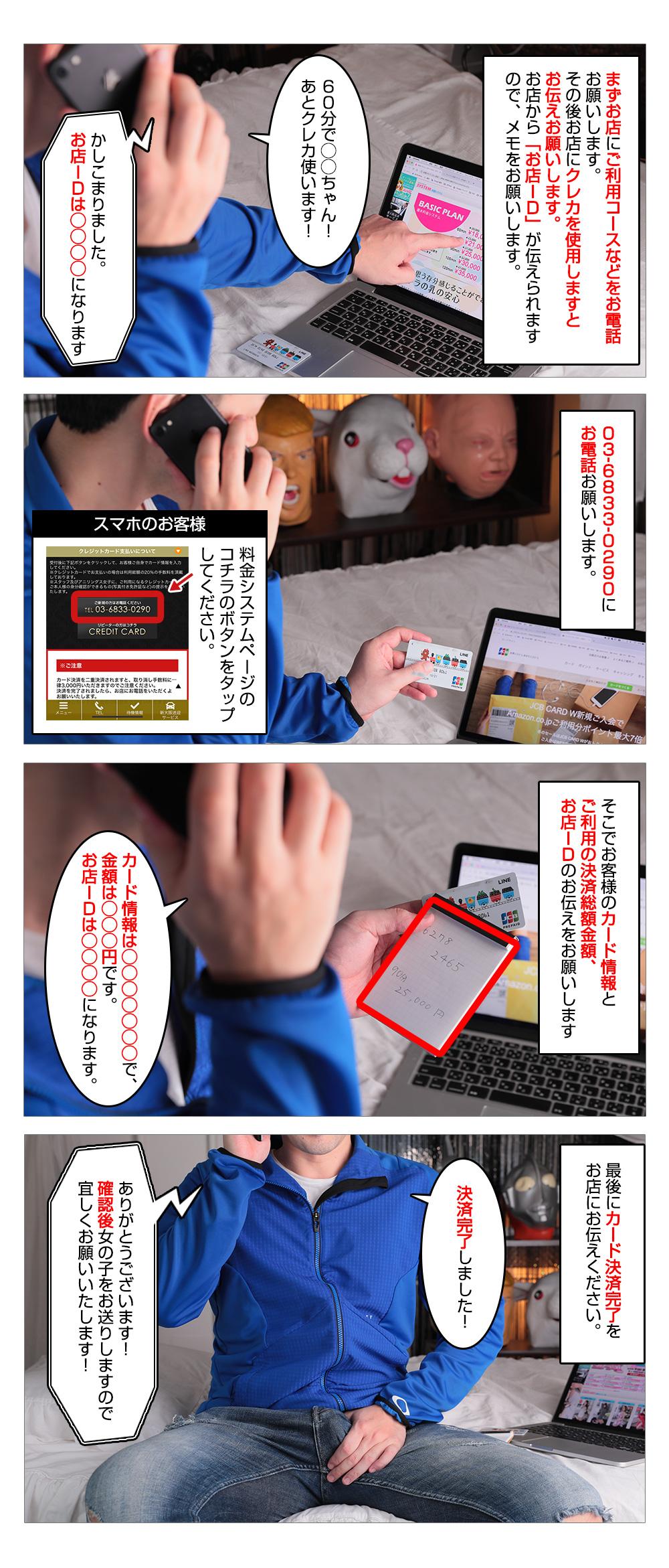 クレジットカード手続き方法【ご新規編】