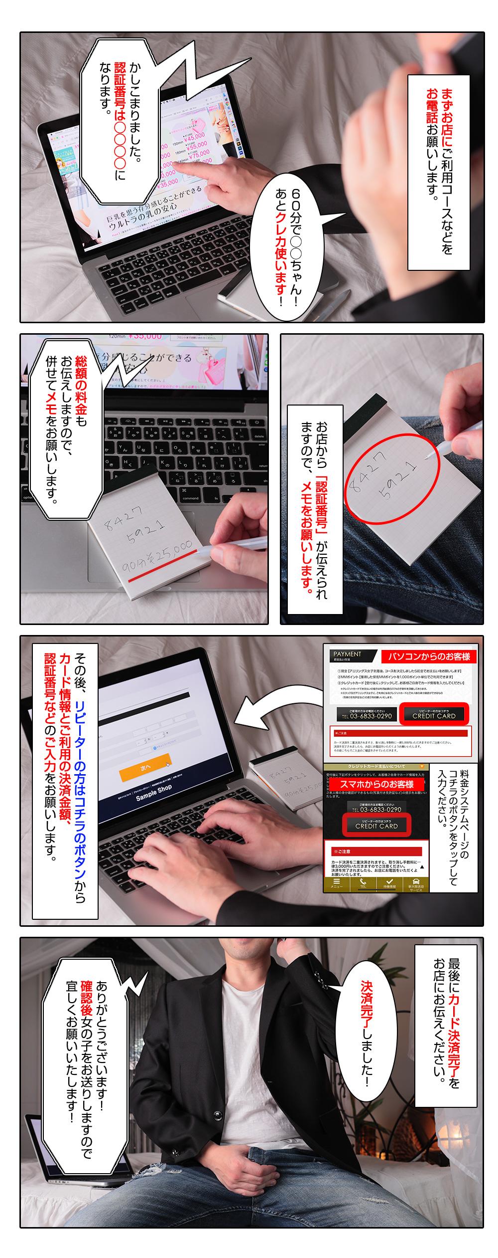 クレジットカード手続き方法【リピーター編】